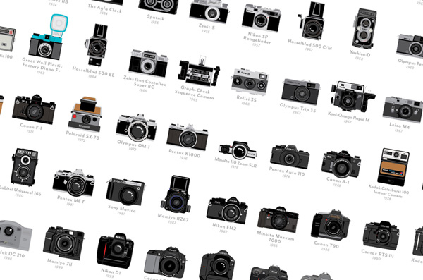 Photography Trends from the Past Year - SHOOTFACTORY